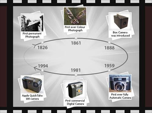 Camera History 500