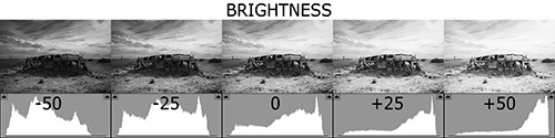 Histogram Brightness 500