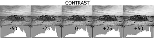 Histogram Contrast 500