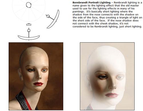 Lighting Tutorials 1