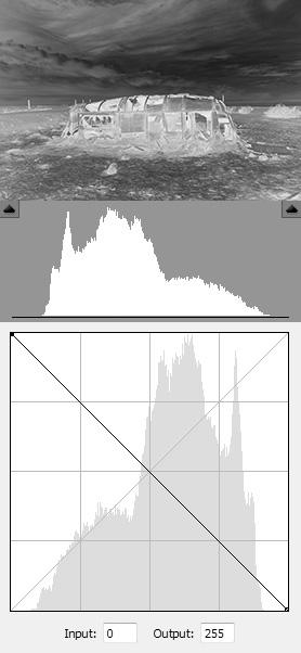 Linear Adjustment 6